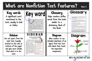 what-are-nonfiction-text-features